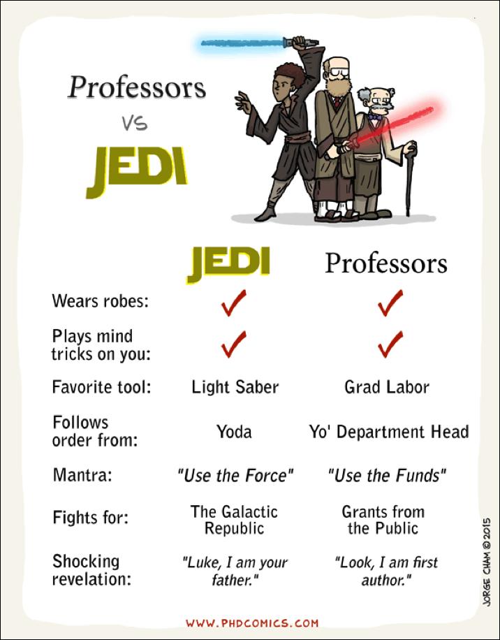 jedi knights academics