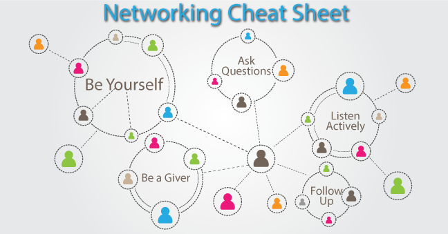 networking-article-image