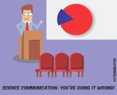 science communication wrong_2